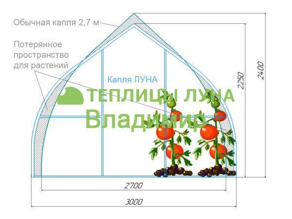 Теплица ЛУНА капля 3х4 м шаг дуг 65 см